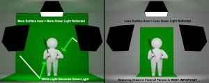 نرم کننده نور کروماکی